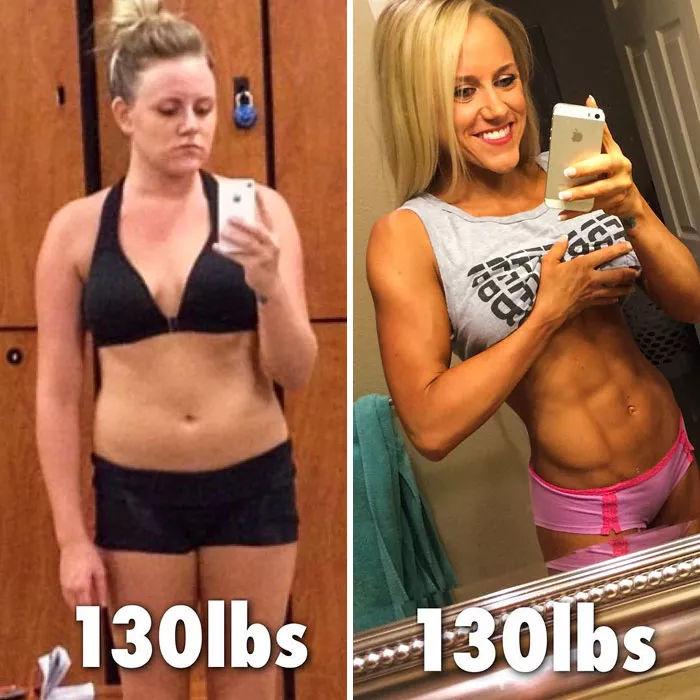 同体重不同体型