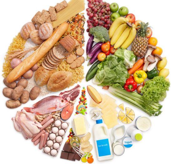 合理饮食-让瘦身更轻松